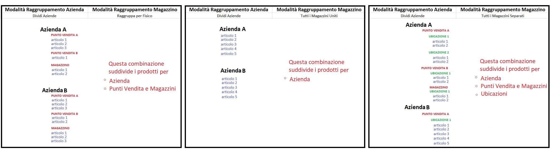 Inventario-_comportamento_Modalit__raggruppamento_Azienda.jpg